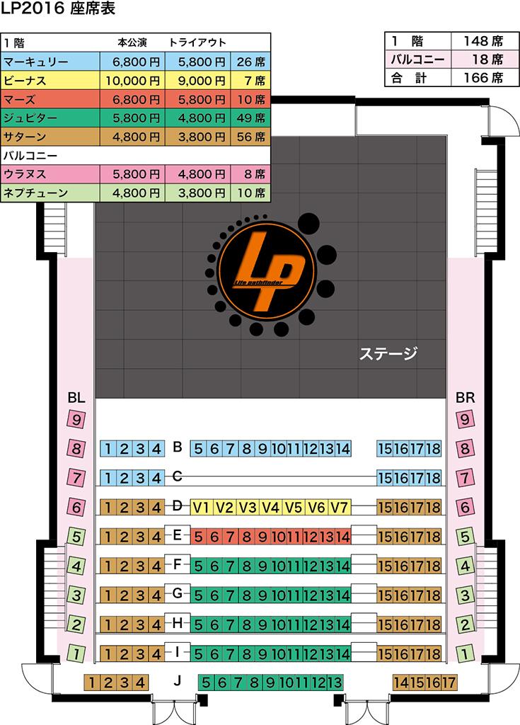 lp16_seat_ok