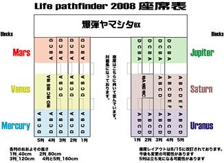2008seat